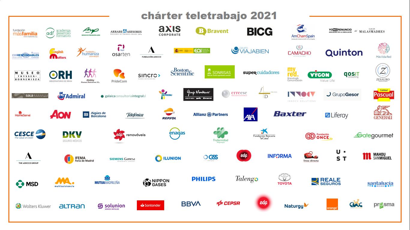 Entidades firmantes del Charter del Teletrabajo