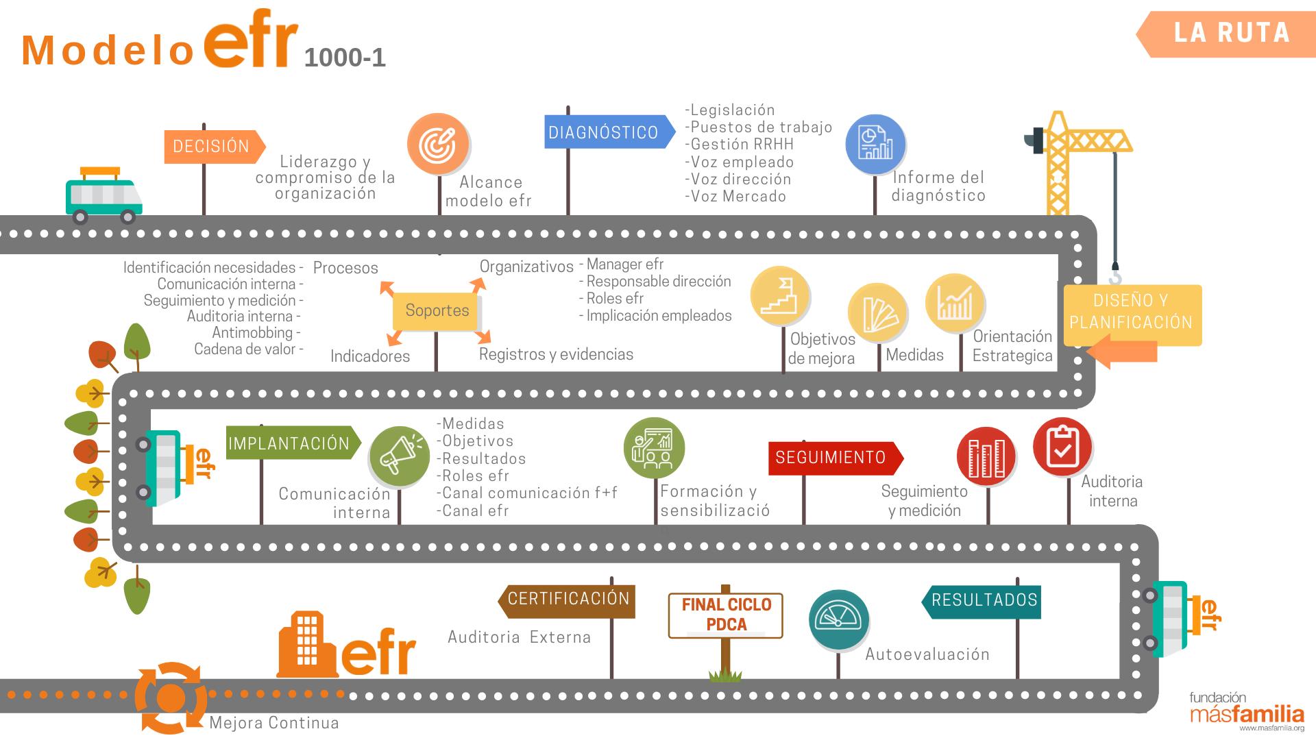 infografia 10001